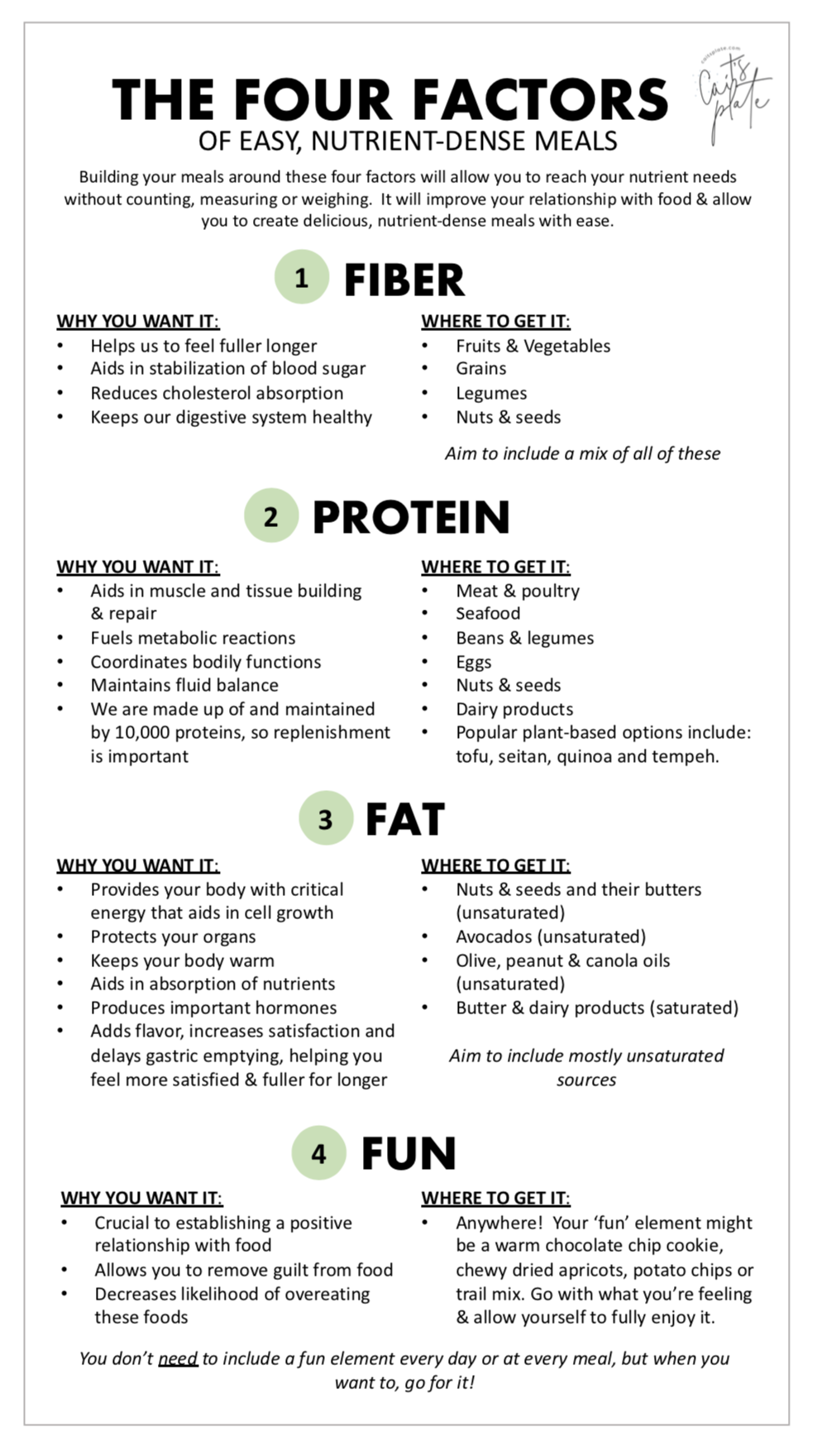 the four factors to easy, nutrient-dense meals // cait's plate